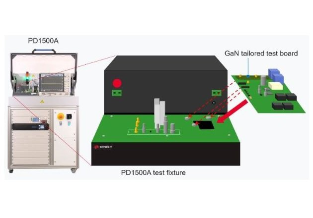 Figure 4: Tailored GaN test board for PD1500A.