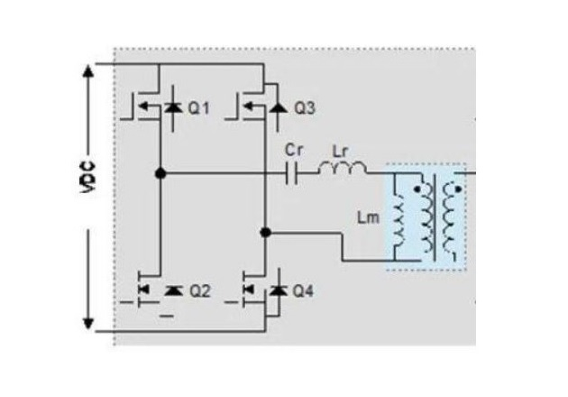 The primary side of an LLC converter. Modified image courtesy of EEPower