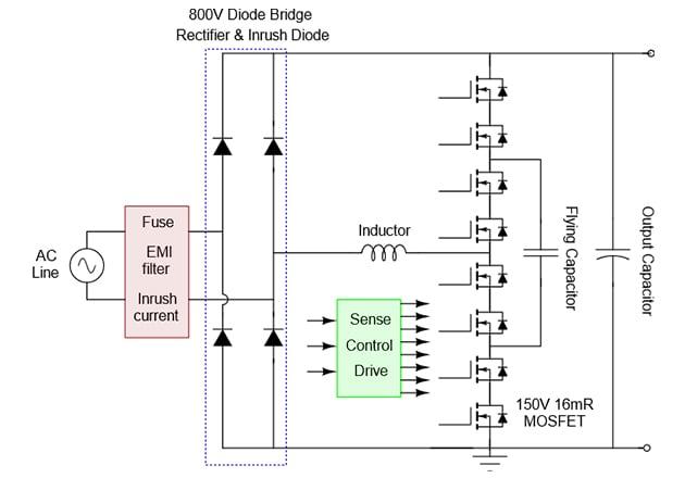 ICERGi 3-level Bridgeless Totem-pole CCM Boost PFC