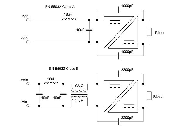 Typical DC/DC EMI filters for EN 55032 Class A and B compliance