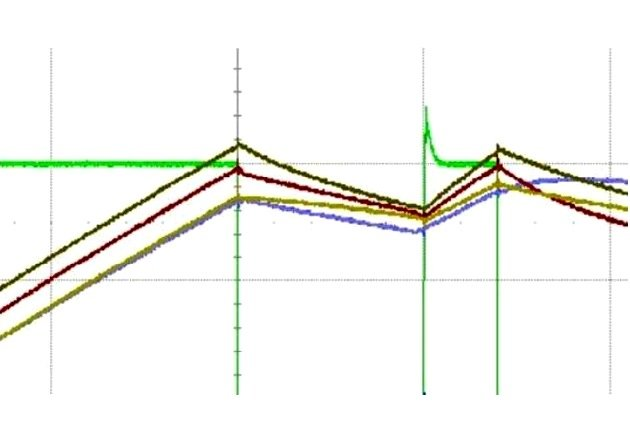 Figure 5: DPT Current Waveforms for 4 Paralleled Modules (50 µs/ division and 50 A/division)