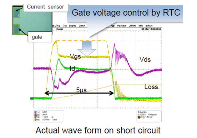 Efficient short circuit detection by RTC function
