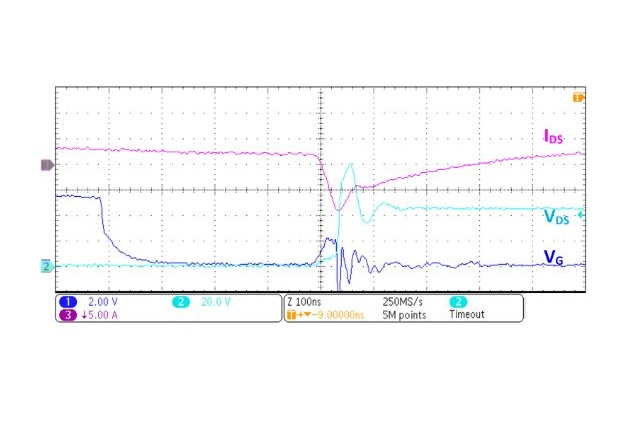 Figure 3: High-Spike Current and Voltage Caused by SR Early Turn-Off