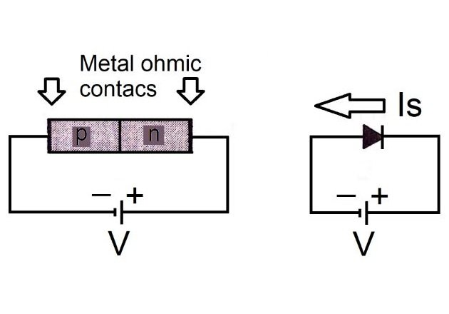 Figure 3. Reverse bias polarity and direction of Is.