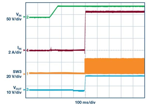 LTC7821 startup at 48 V input, 12 V output at 25 A (no high inrush current).