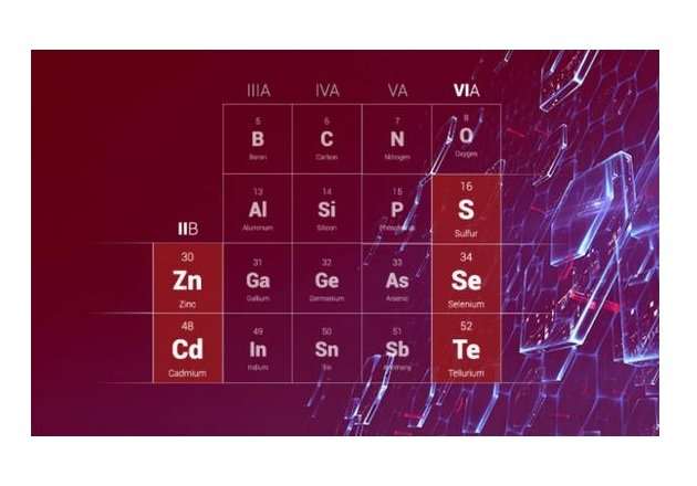 """II-VI"" refers to the group II and group VI of the Periodic Table of Elements and combine to produce crystalline compounds used in II-VI Incorporated products and systems. Image used courtesy of II-VI Incorporated"
