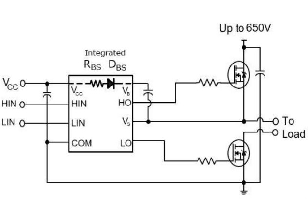 A typical, but simplified illustration of the 2ED2101S06F driving two N-channel MOSFETS. Image courtesy of datasheet