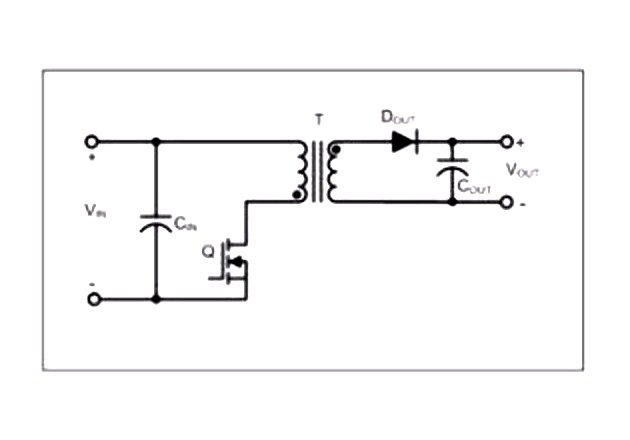 Basic diagram of a Flyback Converter. Image courtesy of Texas Instruments