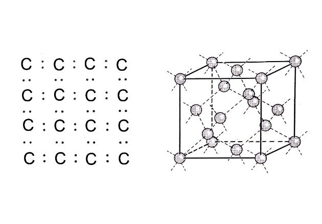 Figure 2. Diamond structure in 2-D and 3-D.