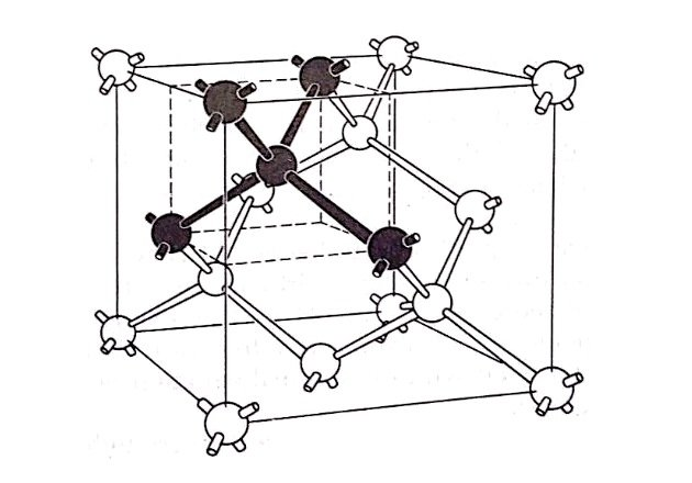 Figure 4. 3-D representation of a silicon crystal.