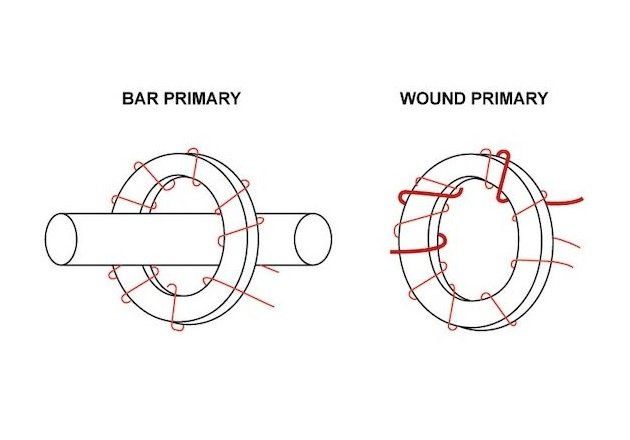 Figure 4. Current transformers can be bar type or wound type.