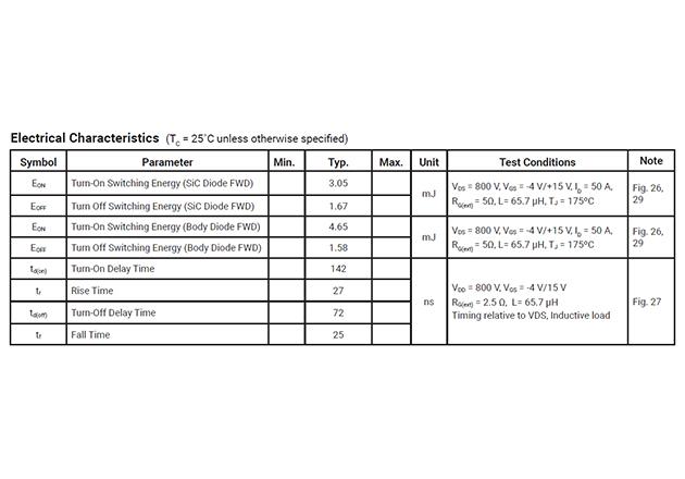 Data Sheet Switching Characteristics. (source: page 2, C3M0021120D Datasheet – Rev. -, 08-2019)