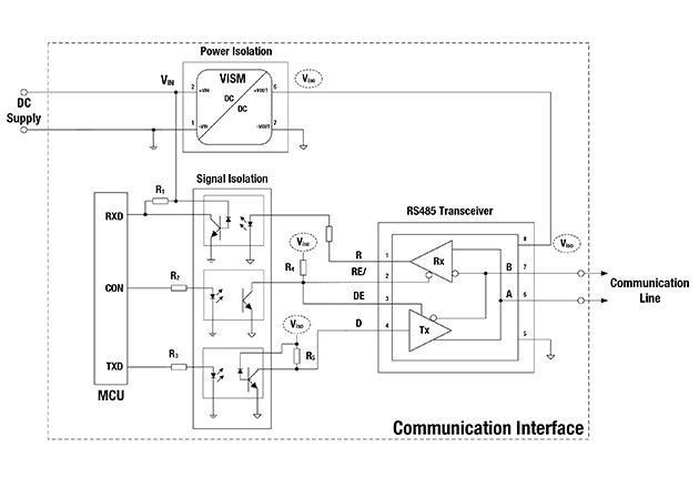 Typical application for an isolated power module.