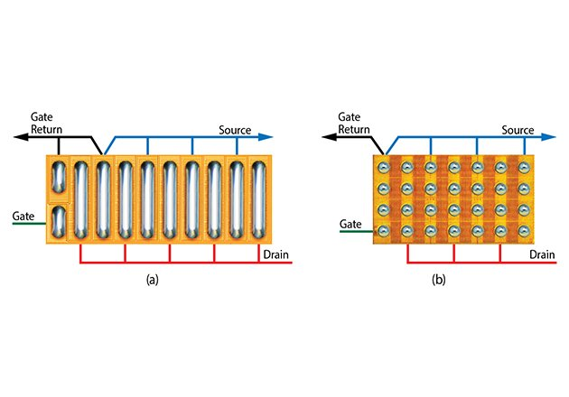 GaN transistors in LGA (a) and BGA (b) formats showing the direction of device current flow that minimizes common-source inductance