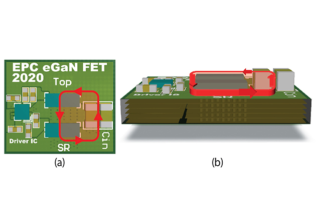 Conventional lateral power loop for LGA GaN transistorbased converter: (a) top view (b) side view
