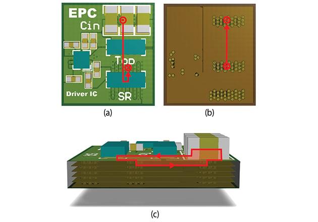 Optimum power loop for LGA transistor-based converter: (a) top view (b) top view of inner layer 1 (c) side view