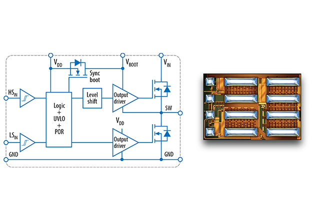 Block diagram for the monolithic power stage (a) and chip photo (b)