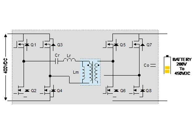 LLC converter power stage