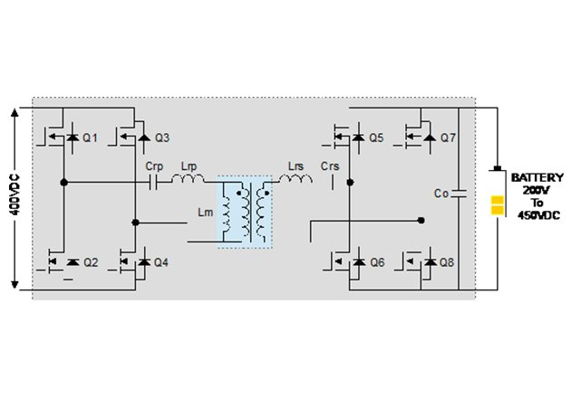 CLLLC converter power stage