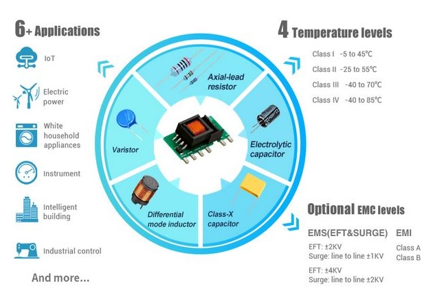 MORNSUN Releases Compact and All-Rounder AC-DC Converter LS-R3 Series Fig3
