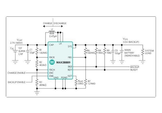 Simplified application diagram for the MAX38889. Image courtesy of Maxim's Datasheet