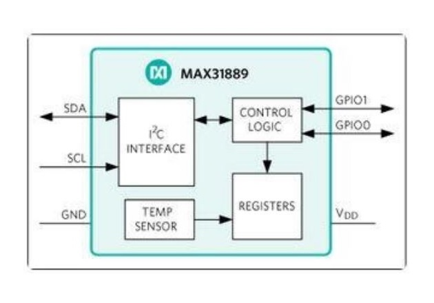 Basic Block Diagram of the MAX31889. Image courtesy of Maxim