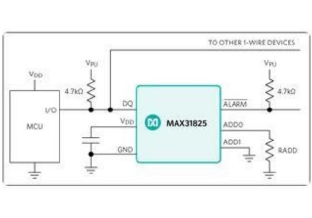 Application circuit employing the MAX31825 illustrating the 1-Wire Bus. Image courtesy of Maxim