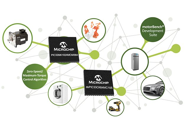 Microchip Revs Up Motor Control Support with New Devices and Expanded Design Ecosystem Figure 1