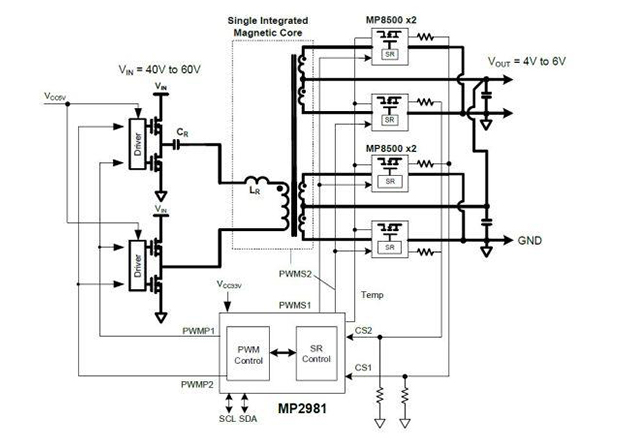 Monolithic Power Systems Unveils a Series of 48V to 6V LLC Modules Figure