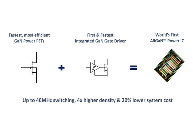 Navitas' power devices incorporate multiple levels of design to help decrease external components while still maintaining high power density