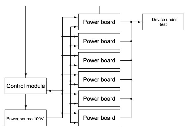 Structure layout of a power unit. Figure 6: Structure layout of a power unit.