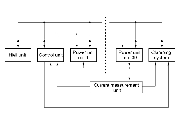 Structure layout of the 120 kA surge current tester