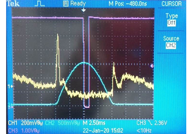 Voltage drop at the power bus at 65 kA. Blue line – current, yellow – bus bar voltage, pink – synchronizing pulse