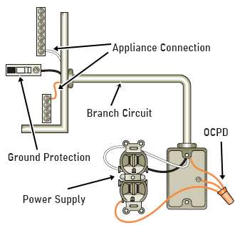 Connection of overcurrent protection device.