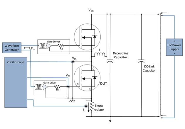 Basic Double-Pulse Test Configuration