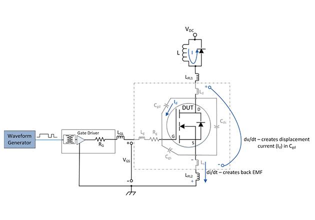Power Loop parasitics minimizing Gate Loop drive