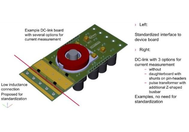 Figure 3: DC-link board with low-inductance interface info@muecap.de