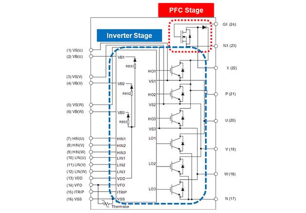 Block diagram of PFC-integrated CIPOS™ Mini IPM