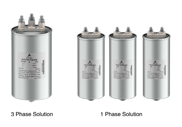The 3-phase solution provides considerable advantages in terms of space requirements, weight and reliability when compared to using three individual 1-phase capacitor solution.