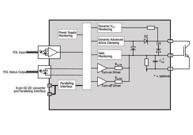 1SP0630S2M1R functional block diagram. Image courtesy of PI's datasheet