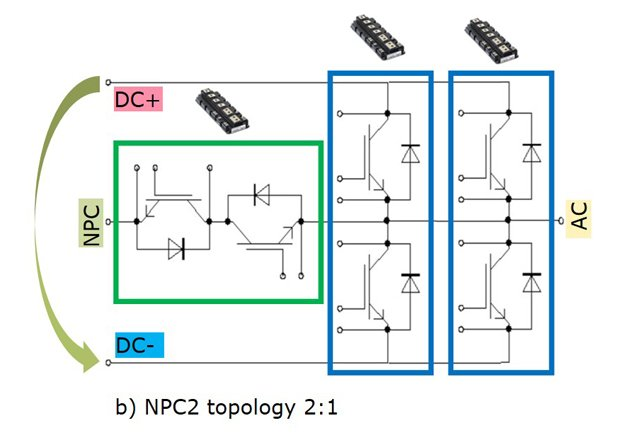 with three PrimePACK™ 3+ power modules 2:1 (2 half–bridges + 1 common collector