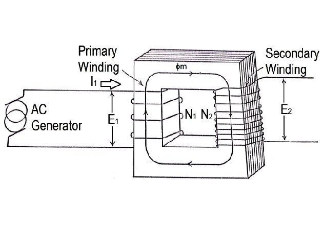 Figure 1. Single-phase core type transformer