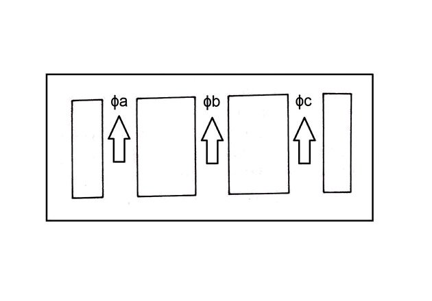 Figure 8. Magnetic circuit for five-legged core-type transformer