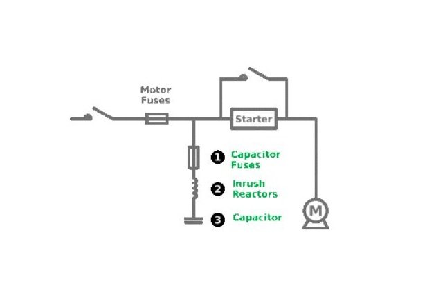 Figure 2. Line reactors are used to reduce inrush current. Image courtesy of Schneider Electric