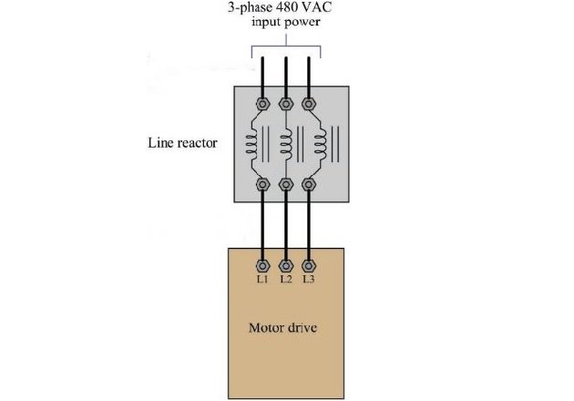 Figure 6. A reactor in series with a variable-speed motor drive shifts the resonance frequency away from any harmonics on the line.