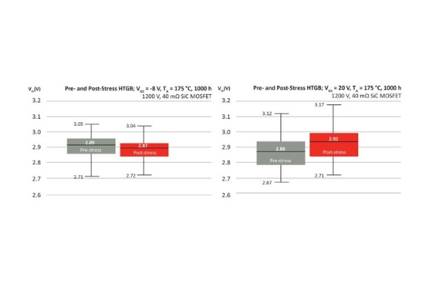 Reducing Size, Noise, and Field Failures of Transportation APUs Fig1