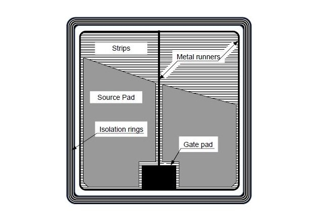 Figure 1: A typical power MOSFET chip structure. The drain contact is on the back side (not visible in the picture).