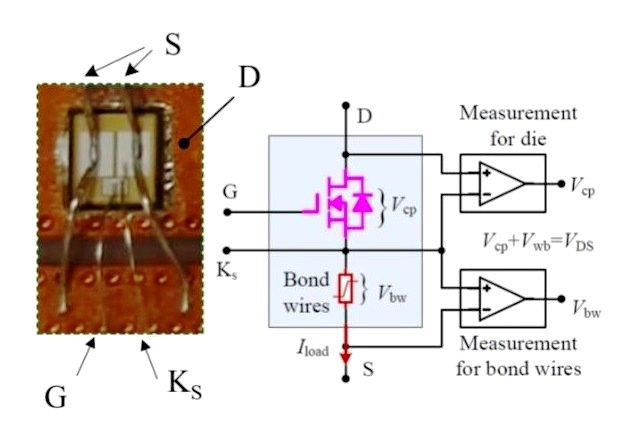Figure 3: Photograph (left) and schematic (right) of Kelvin-source connection for testing the bond-wire voltage drop during power cycling [8].