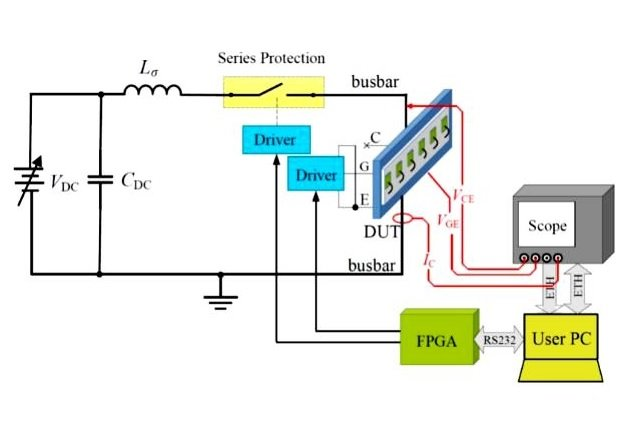 Figure 6: Principle schematic of a setup for short-circuit testing of power semiconductors.