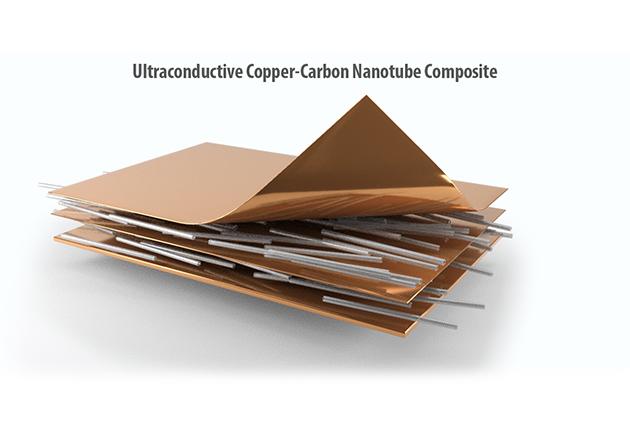 ORNL researchers develop a copper-carbon nanotubule composite material for EVs